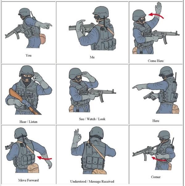 swat hand signal 1