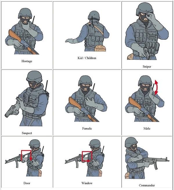 swat hand signals 3